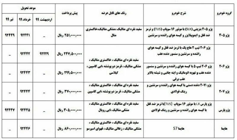 آغاز مرحله جدید پیش فروش ایران خودرو + جدول قیمتها