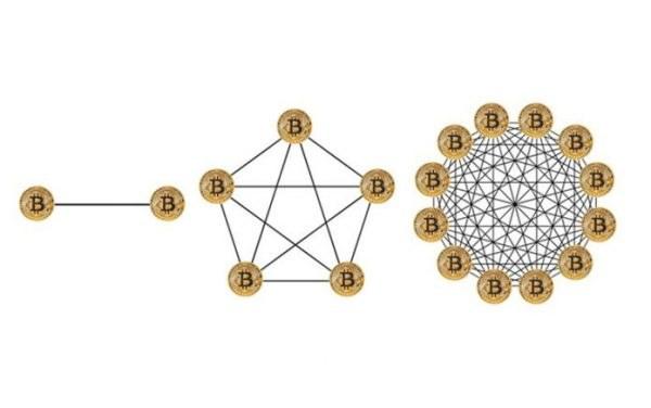 نتایج یک پژوهش جدید: قانون متکاف فقط در درازمدت برای بیت کوین صدق میکند