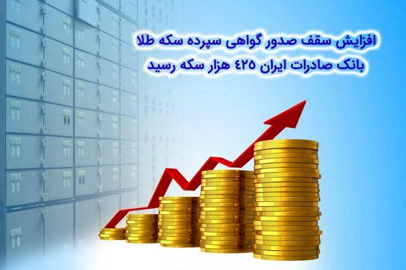 افزایش سقف صدور گواهی سپرده سکه طلا بانک صادرات ایران به ٤٢٥ هزار سکه