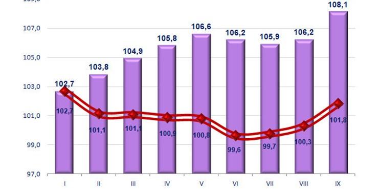 نرخ تورم فروردین ماه 98