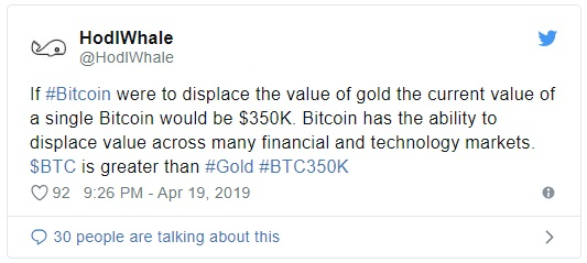 آیا جایگزینی کامل بیتکوین با طلا امکان پذیر است؟