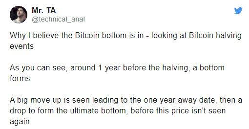 سطح کمینه قیمت بیت کوین تکرار نخواهد شد