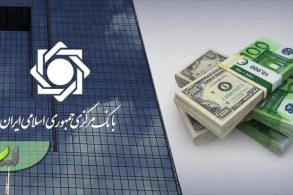 اثر مخرب نوسان ارزی در بازار پول