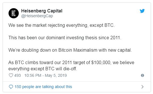 خطر سرمایهگذاری بیت کوین، رسیدن بیت کوین به 100 هزار دلار