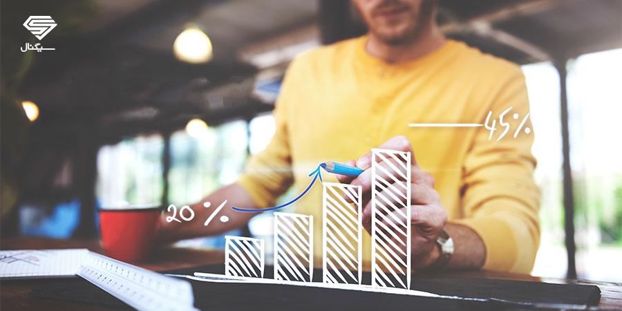 مزایای صندوق های سرمایه گذاری - بازده مناسب صندوق های سرمایه گذاری