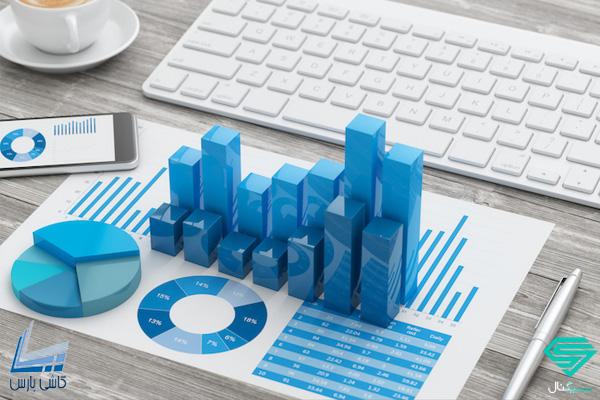 بررسی صورتهای مالی سه ماهه کپارس به همراه گزارش فعالیت تیر 98