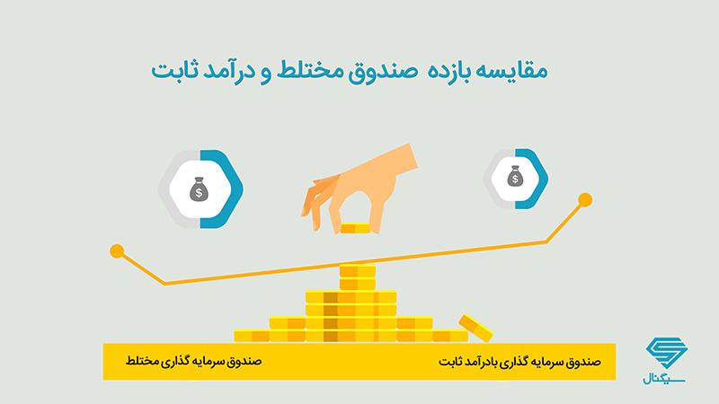 مقایسه بازده صندوق درآمد ثابت و مختلط