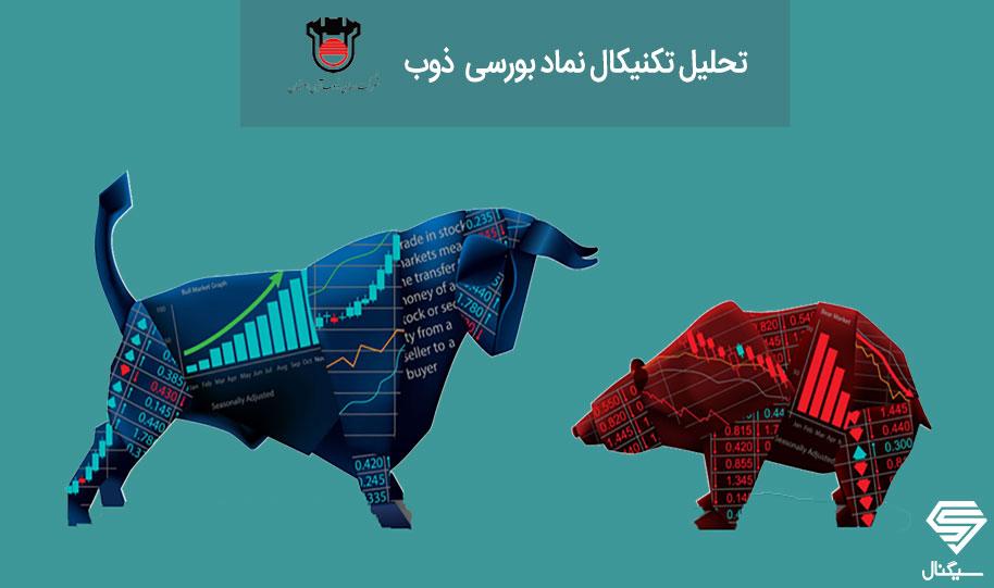 تحلیل تکنیکال ذوب (سهامی ذوب آهن اصفهان) امروز دوشنبه 4 شهریور ماه 1398