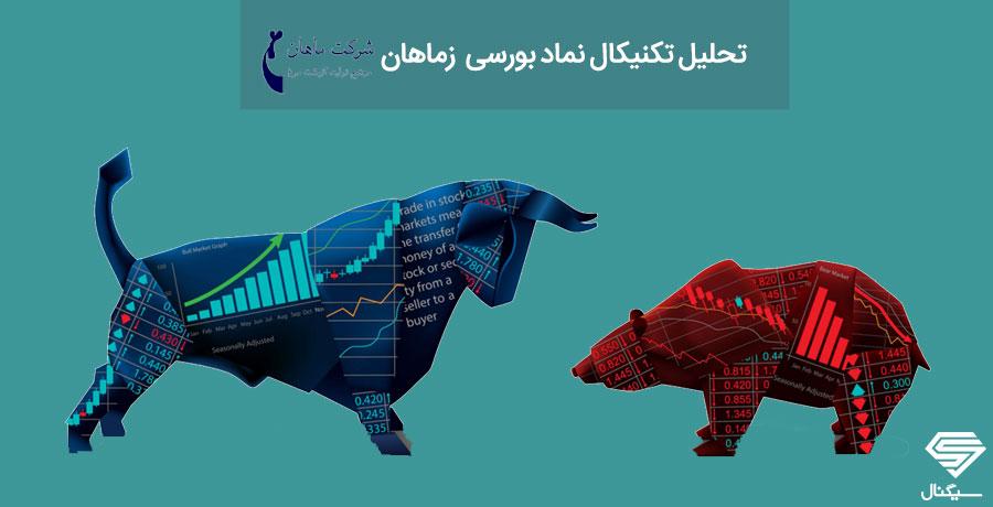 تحلیل تکنیکال زماهان (مجتمع تولید گوشت ماهان) امروز شنبه 2 شهریور ماه 1398