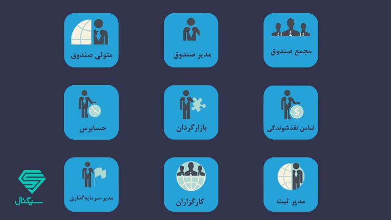 ارکان اصلی صندوق های سرمایه گذاری در ایران