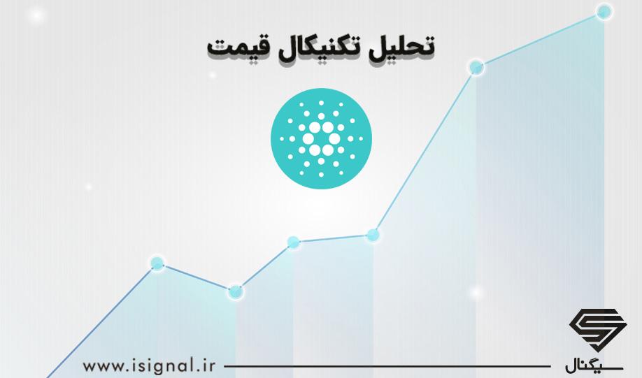 تحلیل تکنیکال قیمت کاردانو به همراه نمودار (14 مهر ماه 1399)