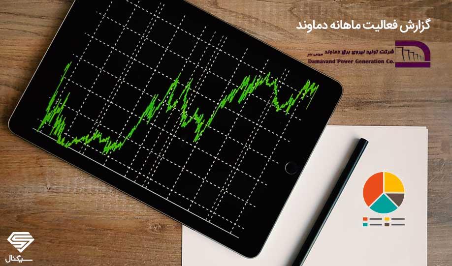 بررسی گزارش فعالیت ماهانه شرکت تولید نیروی برق دماوند (مرداد ماه 1398)