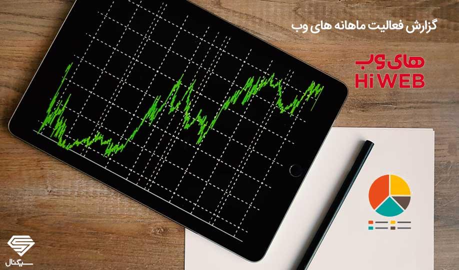 بررسی گزارش فعالیت ماهانه های وب (مرداد ماه 1398)