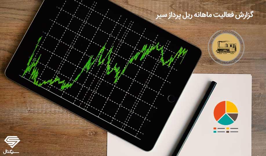 بررسی گزارش فعالیت ماهانه حریل (مرداد ماه 1398)