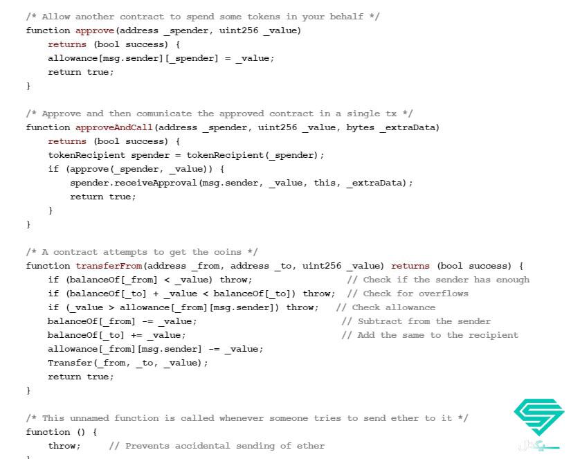 نمونهای از کد یک قرارداد هوشمند در بلاک چین اتریوم