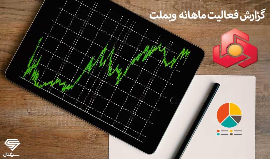 بررسی گزارش فعالیت ماهانه وبملت (شهریور ماه 1398)