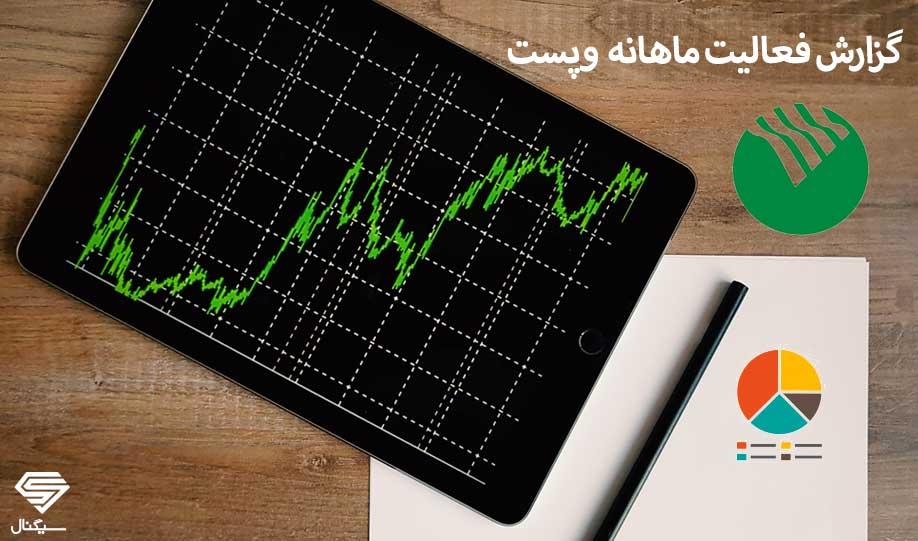 بررسی گزارش فعالیت ماهانه وپست (شهریور ماه 1398)