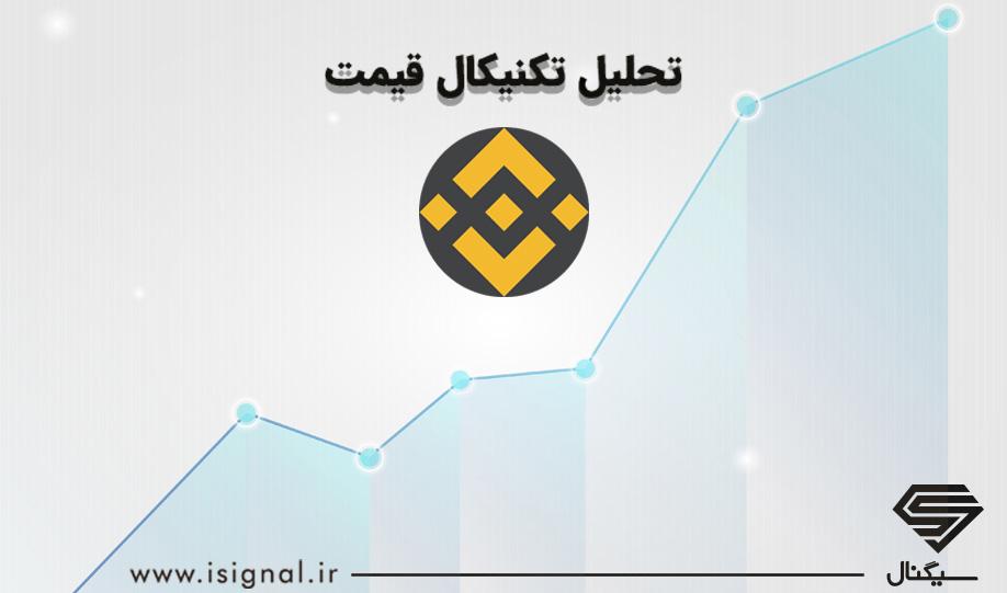 تحلیل تکنیکال قیمت بایننس کوین به همراه نمودار (7 دی ماه 98)