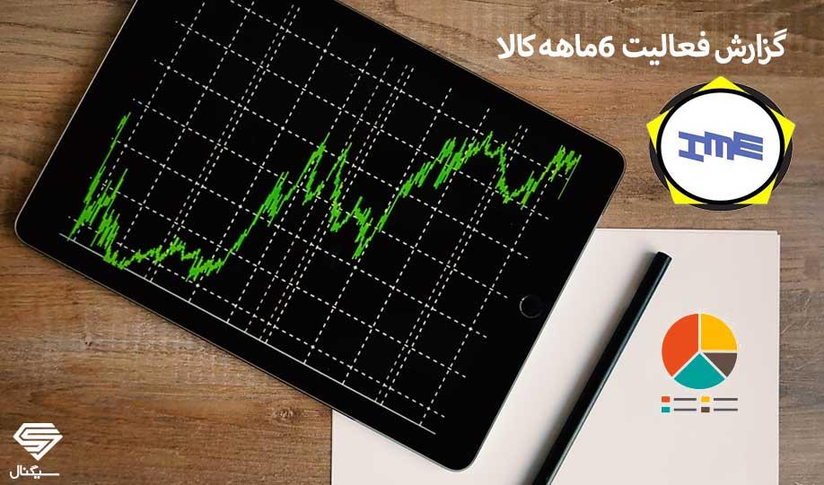 بررسی وضعیت صورت های مالی کالا (6 ماهه 1398)