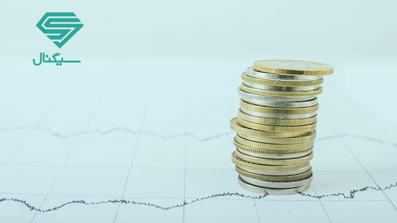 عملکرد صندوق سرمایه گذاری بانکی حکمت آشنا ایرانیان