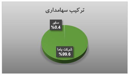 عرضه اولیه فروی (شرکت ذوب روی اصفهان) در راه ورود به بازار سرمایه