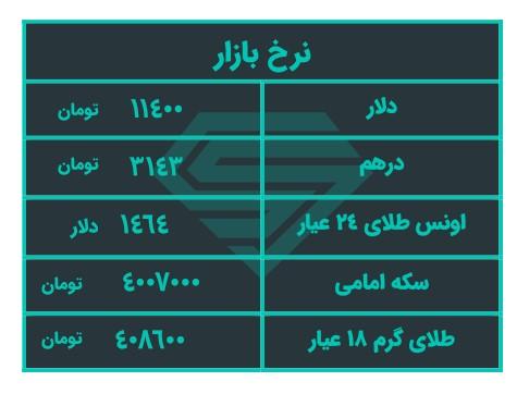 تحلیل قیمت بازار طلا و ارز امروز سه شنبه 98/8/21