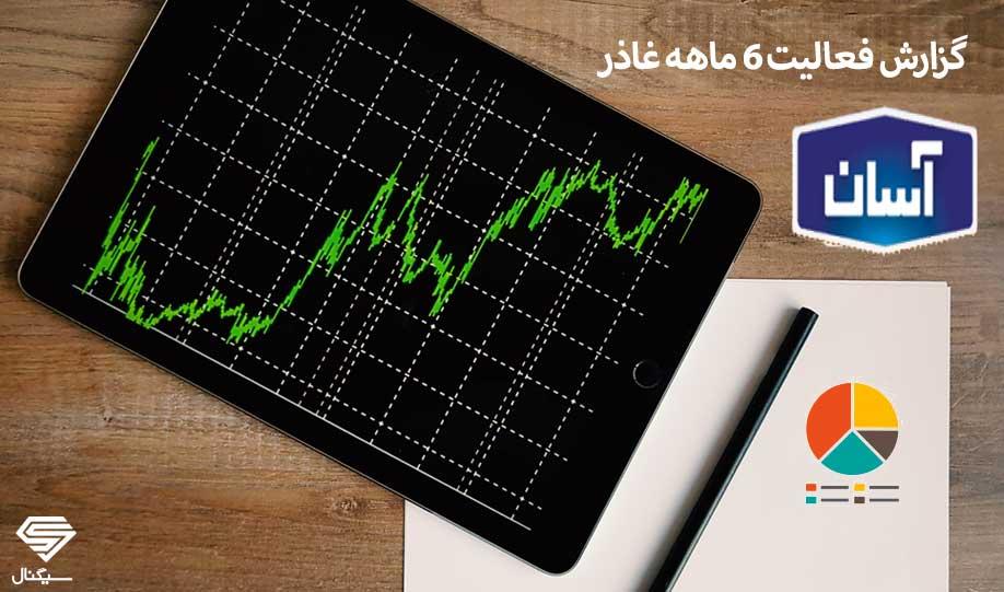 بررسی وضعیت صورت های مالی غاذر (6 ماهه 1398)