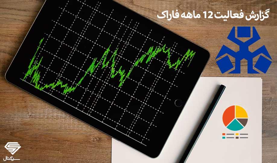 بررسی وضعیت صورت های مالی فاراک (12 ماهه 1398)