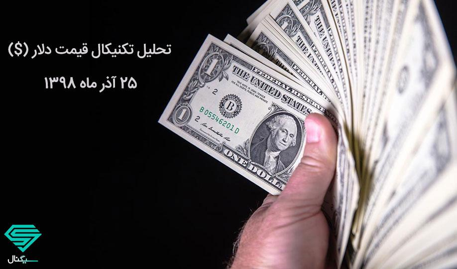 تحلیل ساعتی قیمت دلار (25 آذر ماه 1398)