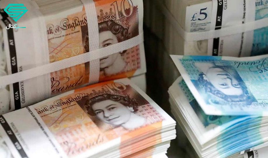 تحلیل بنیادی پوند انگلیس (GBP) | تاریخ 1 شهریور ماه 1399