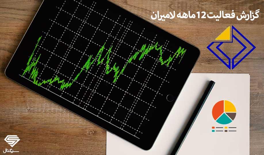 بررسی وضعیت صورت های مالی لامیران (12 ماهه 1398)