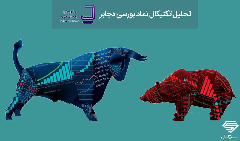 تحلیل تکنیکال دجابر به همراه نمودار (2 بهمن ماه 1398)