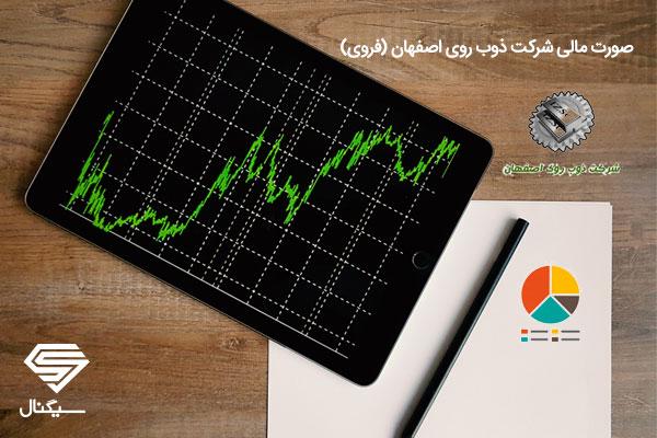تحلیل و بررسی گزارش 9 ماهه منتهی به 30 آذر 98 شرکت ذوب روی اصفهان (فروی)