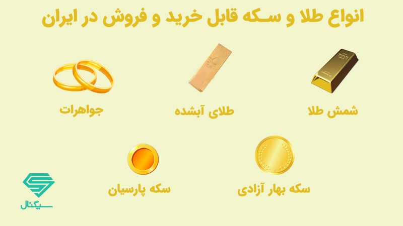 قیمت انواع طلا و سکه قابل خرید و فروش در ایران