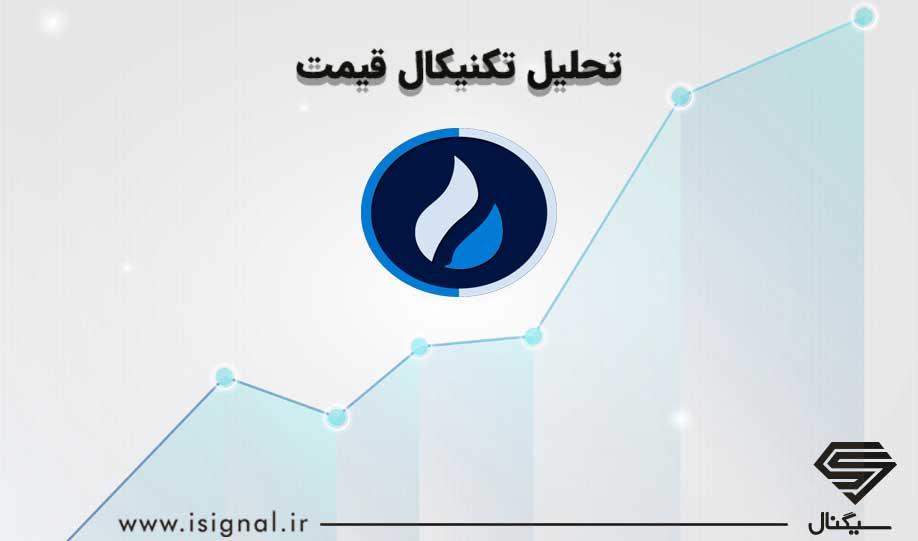 تحلیل تکنیکال قیمت ارز دیجیتال هیوبی توکن (19 بهمن ماه 1398)