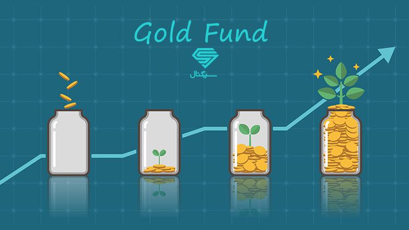 خرید واحدهای صندوق سرمایه گذاری طلا - گواهی سپرده سکه طلا