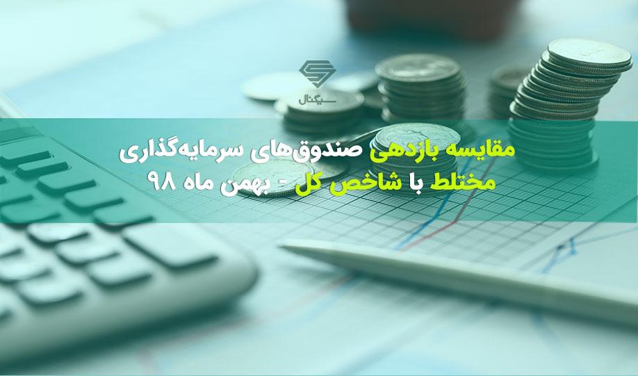 مقایسه سود صندوق های سرمایه گذاری مختلط با شاخص کل (بهمن ماه 98)