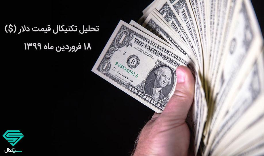 اعداد مهم و تاثیر گذار در روند میان مدت دلار | تحلیل تکنیکال قیمت دلار (18 فروردین ماه 1399)