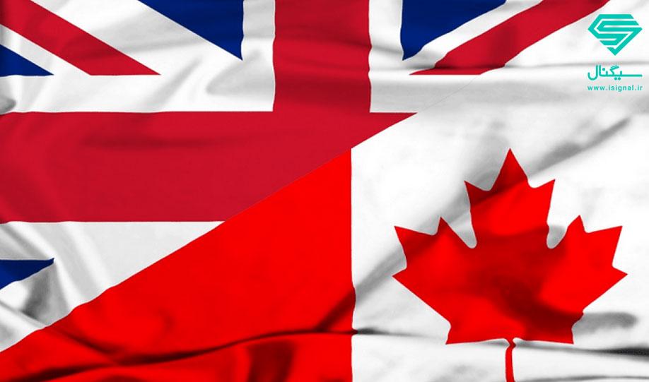 بررسی تکنیکال میزان تغییرات ارزش پوند انگلیس نسبت به دلار کانادا (GBPCAD) | تاریخ 2 مهر ماه 1399