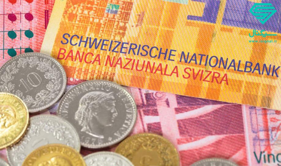 بررسی تکنیکال میزان تغییرات ارزش پوند انگلیس به فرانک سوئیس (GBPCHF) | تاریخ 27 اردیبهشت ماه 1399