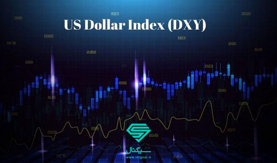 تحلیل شاخص مهم دلار (DXY) و رفتار آن در هفته های پیش رو   تاریخ 14 اردیبهشت ماه 1399