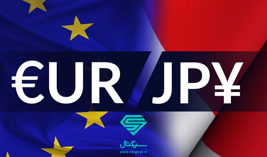 تحلیل تکنیکال نرخ برابری ارزش یورو در مقابل ین ژاپن (EURJPY) | تاریخ 11 خرداد ماه 1399