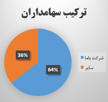 تحلیل بنیادی شرکت ذوب روی اصفهان | 28 اردیبشهت ماه 1399
