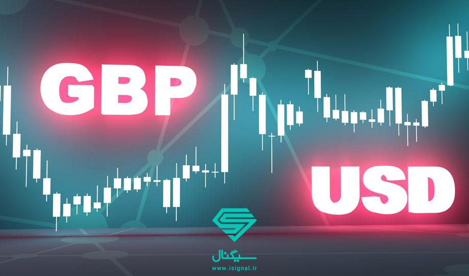 تحلیل تکنیکال ارزش پوند انگلیس نسبت به دلار آمریکا (GBPUSD) | تاریخ 28 اردیبهشت ماه 1399