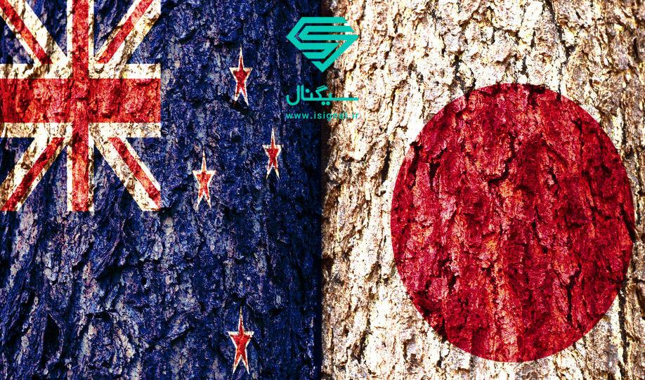 تحلیل تکنیکال قدرت واحد پول نیوزیلند نسبت به ین ژاپن | 1 مهر ماه 1399