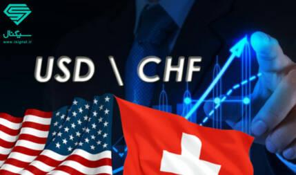 بررسی تکنیکال میزان تغییرات ارزش دلار به فرانک سوئیس (USDCHF) | تاریخ 6 خرداد ماه 1399