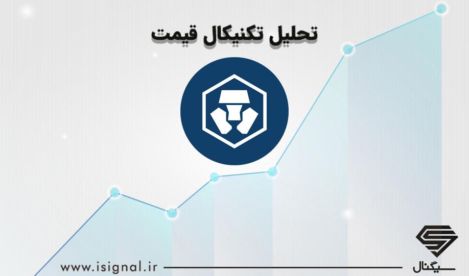 تحلیل ارز دیجیتال کریپتو دات کام کوین (CRO) | تاریخ 17 تیر ماه 1399
