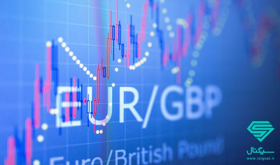 تحلیل تکنیکال نرخ برابری ارزش یورو به پوند انگلیس (EURGBP) | تاریخ 2 تیر ماه 1399