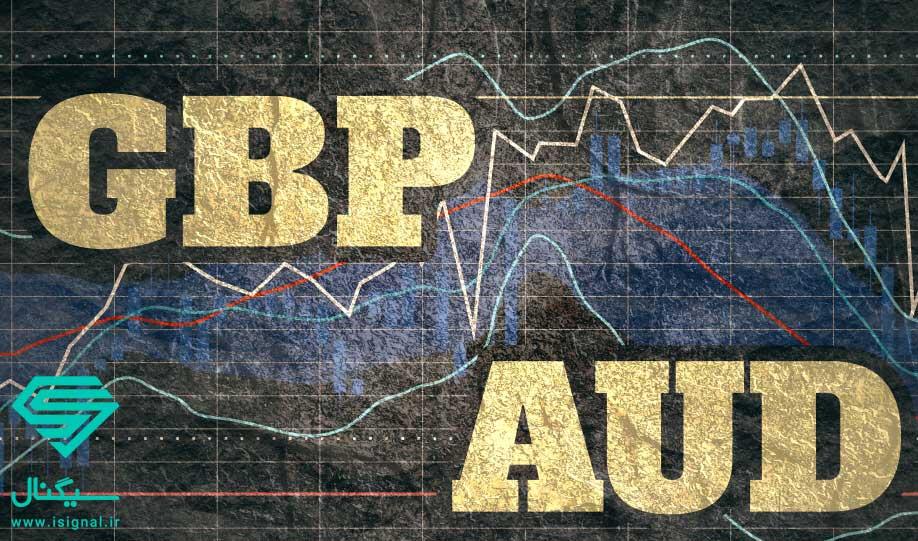 تحلیل تکنیکال نسبت ارزش پوند به دلار استرالیا (GBPAUD) | تاریخ 3 مهر ماه 1399