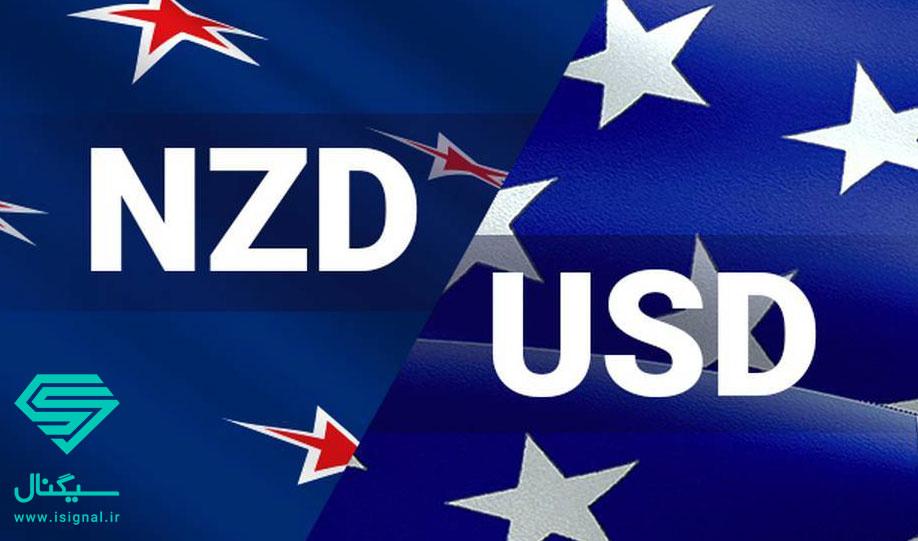 تحلیل تکنیکال نرخ ارزش دلار نیوزیلند در مقابل دلار آمریکا (NZDUSD) | تاریخ 20 مرداد 1399